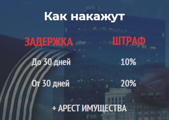 Украинцам напомнили о налоге на недвижимость: кто и сколько будет платить